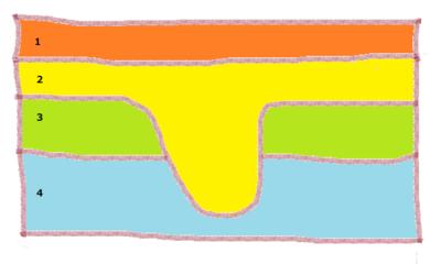 斷面模式圖。png